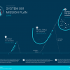 Date revealed for Boylan Slat's first Ocean Cleanup array launch – USA